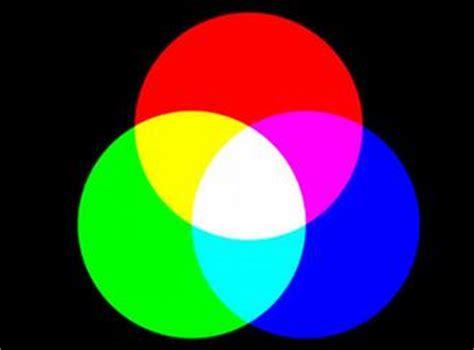 Wie Viele Grundfarben Gibt Es by Leuchtende Tapeten Und Folien Computer Wissen Umwelt