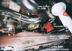 Pelican Technical Article  914 External Oil Cooler Install
