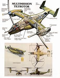 The V-22 Osprey In Action