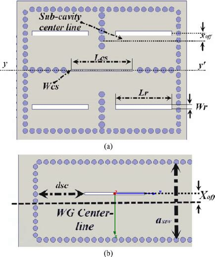 A Schematic View Of The Horizontally Polarized Cavity
