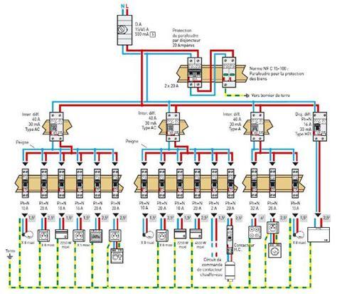 tableau electrique pour cuisine les normes électriques f2elec