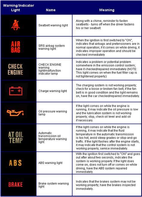 subaru dash lights meaning subaru dashboard warning lights pictures to pin on