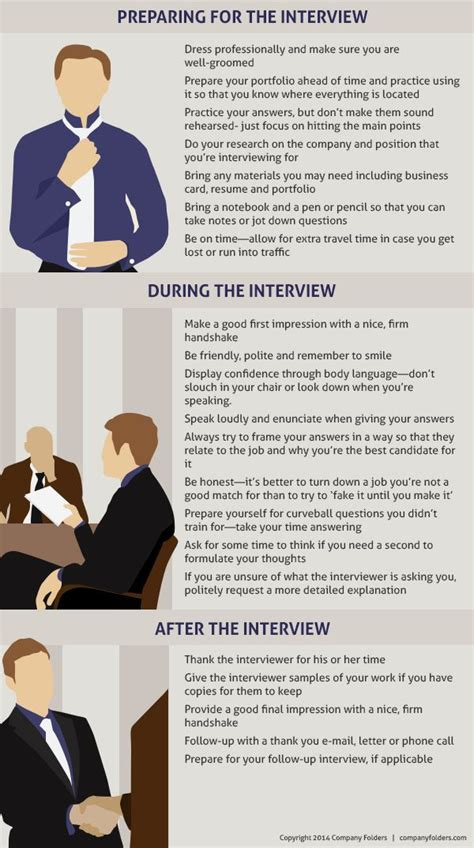 graphic design interview tips common questions