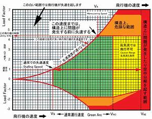 Diagram  True Airspeed Diagram Full Version Hd Quality Airspeed Diagram