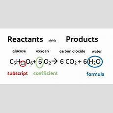 Chemical Reactions, Balanced And Unbalanced Chemical Equations  Online Science Notes