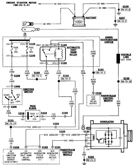 Charging System Wiring Diagram For 1998 Jeep Wrangler by I A 97 Jeep Wrangler Sport With A Manual Transmission