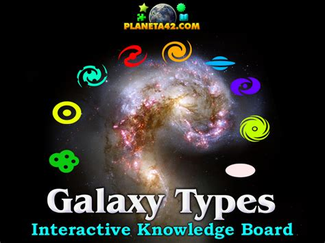 Galaxy Types Astronomy Class Game