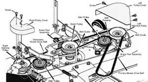 repair tip quot mower belt diagrams 4 quot fixya