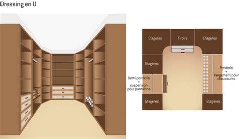 plan de dressing chambre plan de dressing conseils et exemples ooreka
