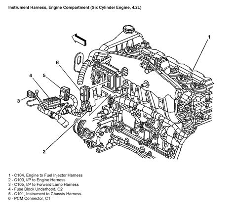 2005 Gmc Engine Diagram by I Just Replaced The Clutch Fan On My 2004 Gmc Envoy