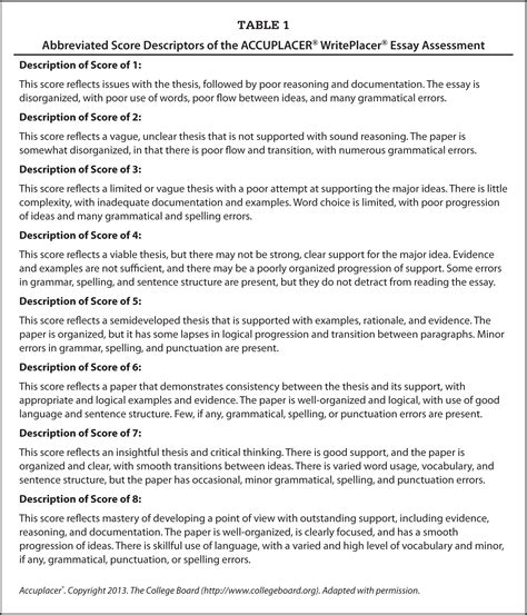 compare  contrast essay topics synthesis writing examples accuplacer