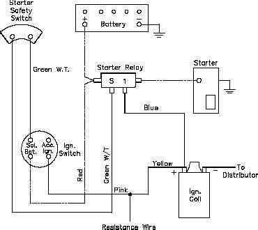 Circuit Diagram May