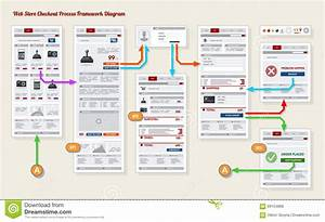 Internet Shop Payment Checkout Framework Prototype Stock Vector