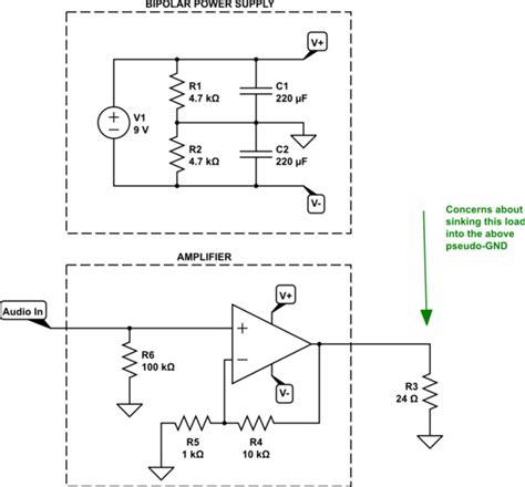 Impedance What Behavior This Virtual Ground