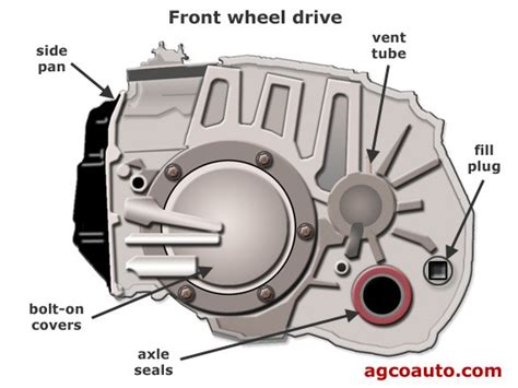 What Causes The Leak Of Transmission Fluids
