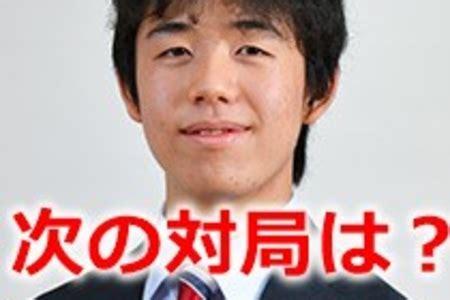 藤井 聡太 レーティング