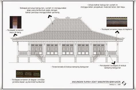 rumah adat    propinsi sumatera selatan home