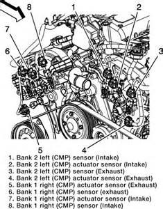 97 Gmc Sierra Bank 1 Sensor 2 Autos Post