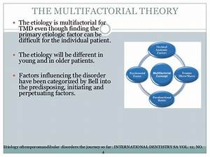 8  Etiology Of Tmd
