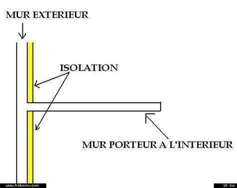 isolation d un mur porteur a l interieur 13 messages