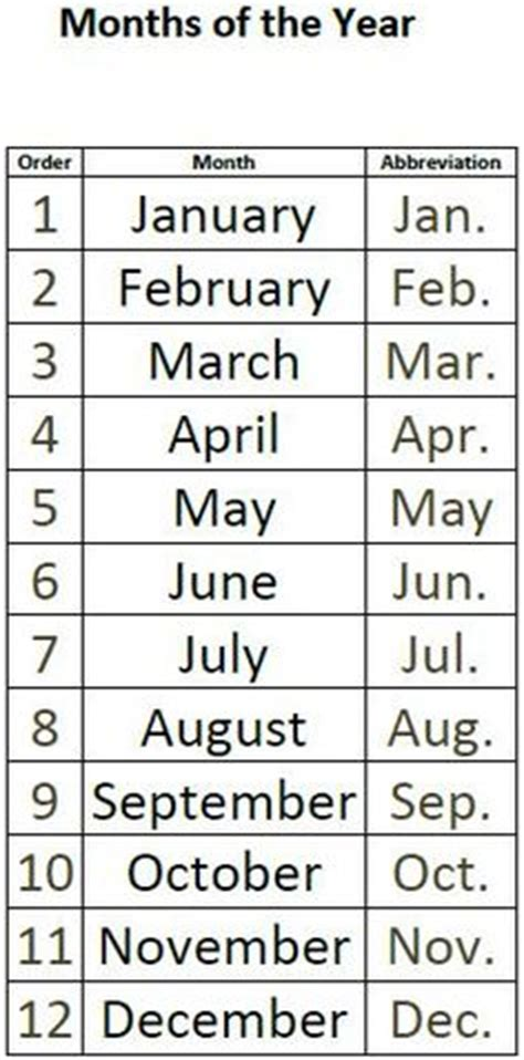 exercises months   year