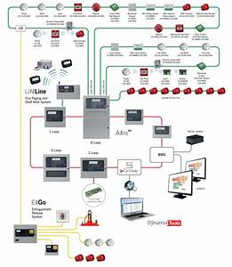Typical Fire Alarm Wiring Diagram