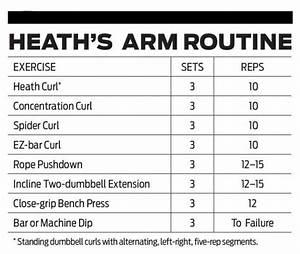 Phil Heath New Arm Routine Health Phil Heath Training