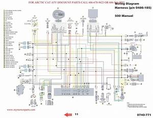 Polaris Predator 500 Wiring Diagram For