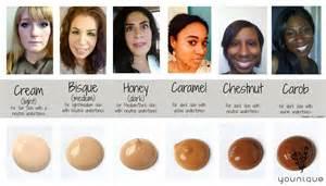 Younique Cream Foundation Color Chart