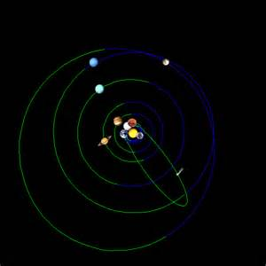 Halley's Comet Orbit