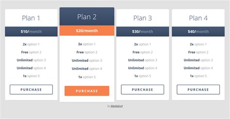 responsive pricing table coding fribly