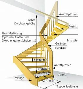 Steigungsverhältnis Treppe Berechnen : treppentechnik bucher treppen das original ~ Themetempest.com Abrechnung