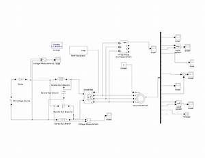 Performance Analysis Of Z-source Inverter Fed Induction Motor Drive - File Exchange
