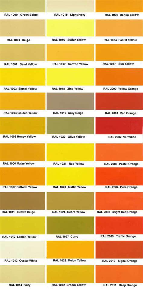 paint colors ral generatorjoe ral paint colors