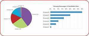 10 Resources To Help You Stop Doing Pie Charts