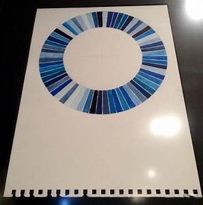 Alles Ist Designer : 14 bauhaus alles ist design exhibition forelements blog forelements ~ Orissabook.com Haus und Dekorationen