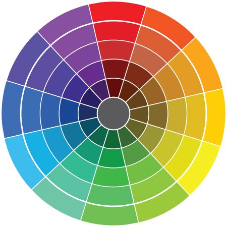 color wheel of paint how to unlock the secrets of paint color palettes thelandofcolor com