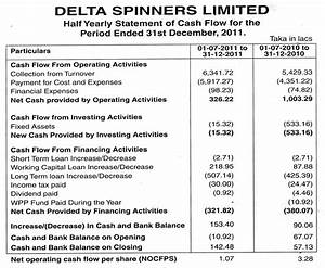 Welcome to Delta Spinners