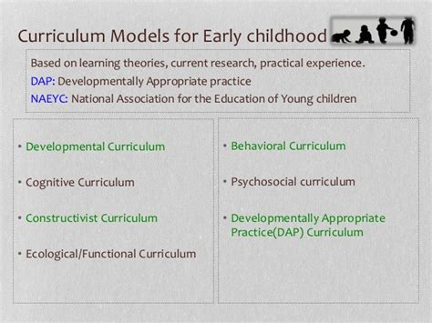 types  early childhood curricula  arianny calcagno med