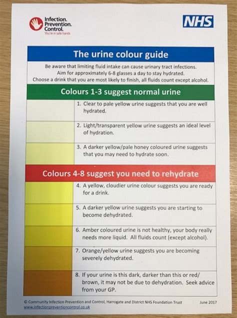 uti urine color uti urine colour guide poster for care homes and