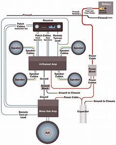 Stereo Speaker Amplifier Wiring Diagram