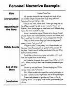 Personal Narrative Essay Writing Classes Examples Example Of A Narrative Essay Thesis Statement Essay Example 35918535 Sample Narrative Essay Personal Narrative Examples Rachelderozario