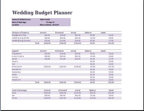 Wedding Budget Planner Template  Word & Excel Templates