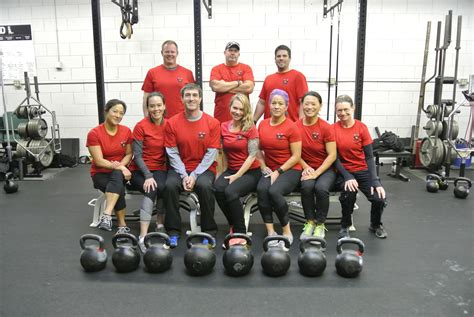 kettlebell tips rkc