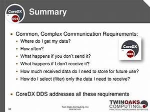 CoreDX DDS Technical Information
