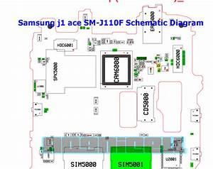 Samsung J1 Ace Sm