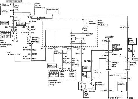 2003 chevy silverado wiring diagram wiring diagram 2003 chevy silverado 1500 get free image