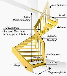 Außentreppe Berechnen : hausbautipps24 treppen ~ Themetempest.com Abrechnung