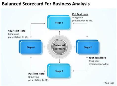 strategy balanced scorecard  business analysis