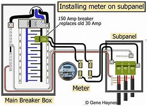 36 Volt Ezgo Battery Indicator Wiring Diagram